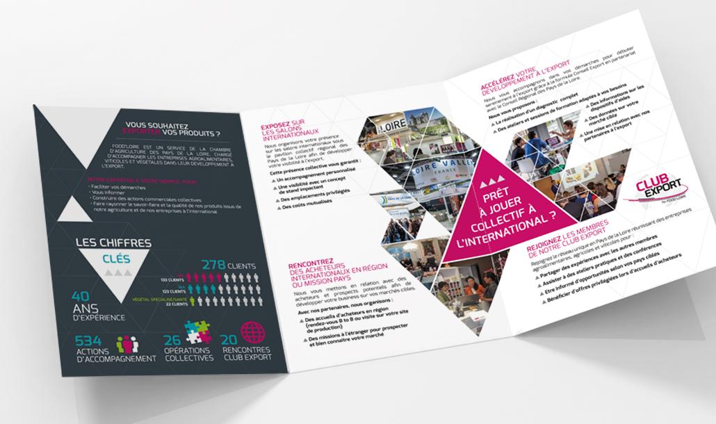 Création Charte graphique - Food'Loire - Chambre Régionale d'Agriculture des Pays de la Loire - Studio de création graphique Vert Anis Design Graphique à Nantes