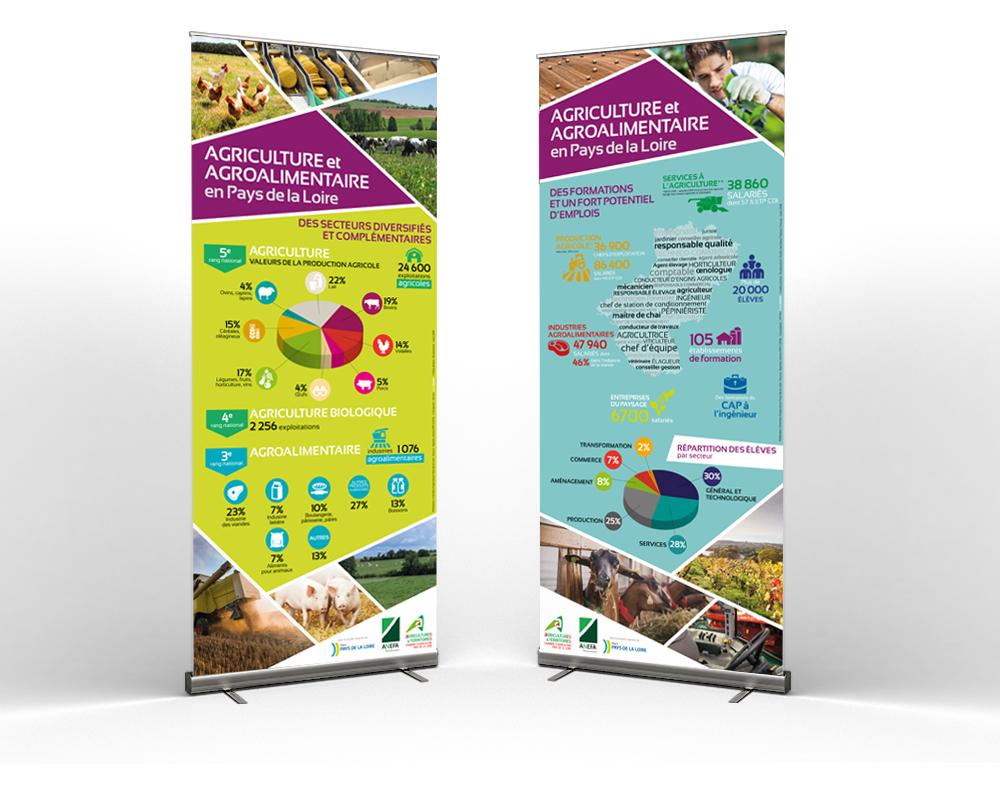 Creation de kakemono 45e Olympiades Métiers Chambre d'Agriculture Pays de la Loire